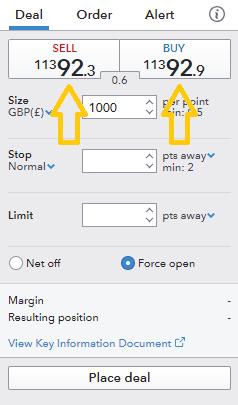 Cara Menggunakan Sell Limit Dan Buy Limit