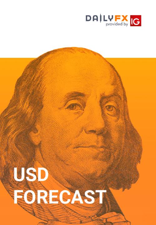 USD Forecast