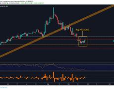 EUR/GBP Heading for Key Resistance?