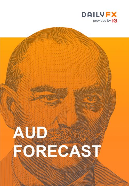 AUD Forecast