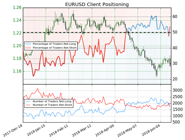 US AM Digest: EUR Plummets on ECB Dovish Rate Guidance