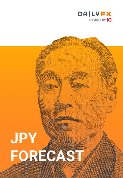 JPY Forecast