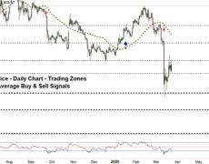 Bitcoin Weekly Price Forecast: Will BTC/USD Bears Comeback?