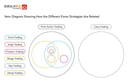 Opsi biner strategi rata-rata bergerak blog biner terbaik