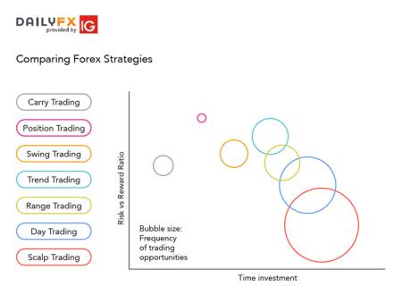 4 jenis stop loss, pelajari perdagangan forex dengan babypips