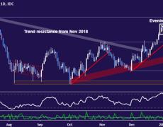 Aussie Dollar Drop Ends Rebound