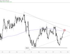 US Dollar Technical Outlook: USD/CAD, AUD/USD, EUR/USD, GBP/USD