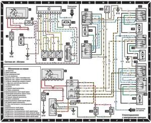Mercedes w124 wiring diagrams — logbook MercedesBenz E