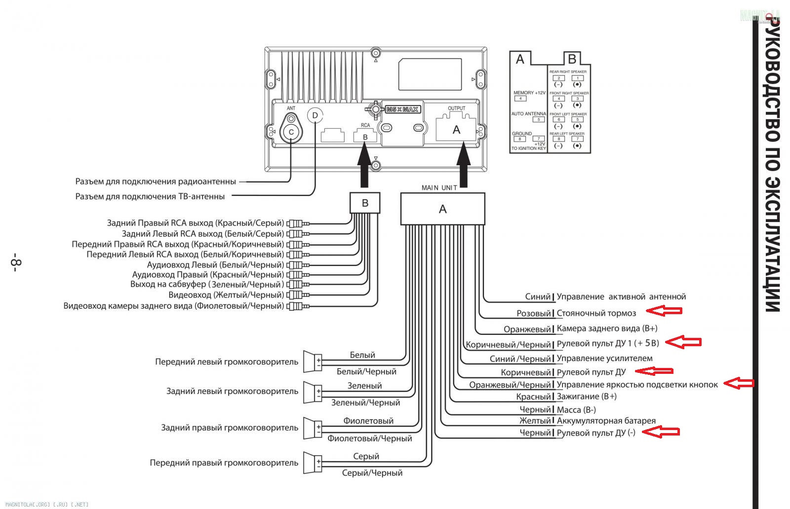 File Dual Cd770 Wiring Harnes Diagram