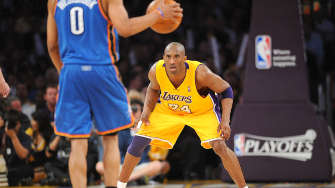 Image result for nba defensive stance