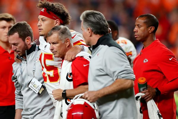 Source: Chiefs' Mahomes dislocates right kneecap
