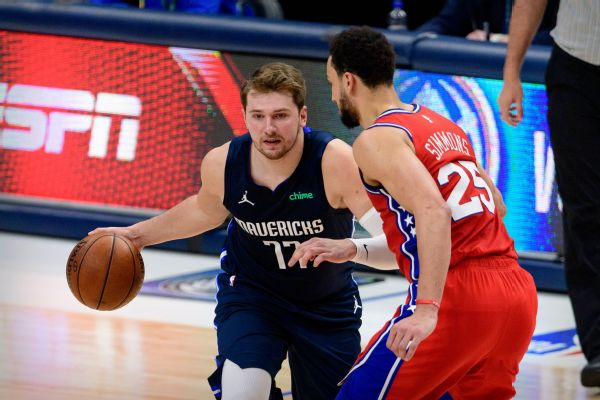 Doncic: 'Don't see the point' of play-in tourney