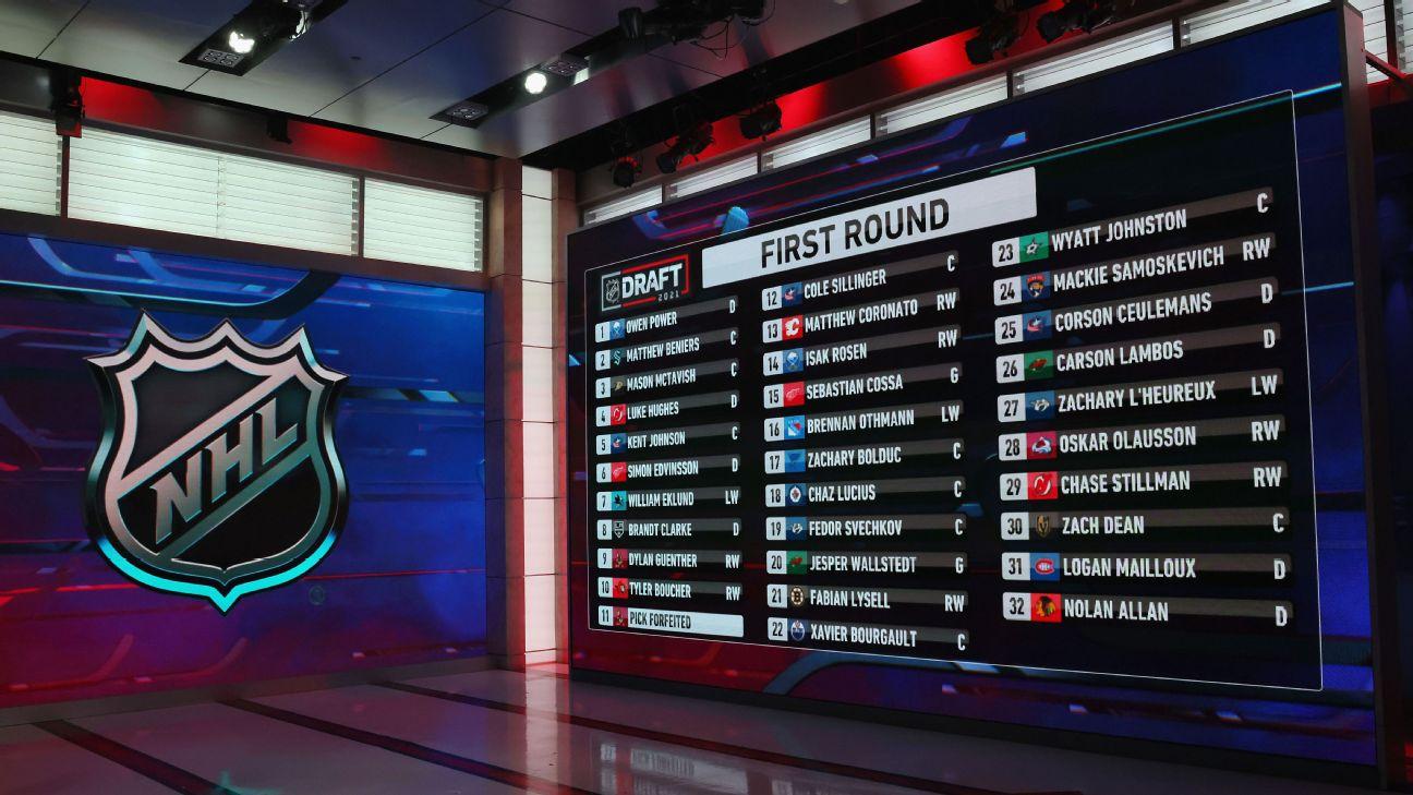 NHL draft winners and losers: First-round goalies, Steve Yzerman, University of Michigan hockey