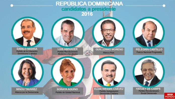 Elecciones en República Dominicana: quién es quién entre los candidatos -  BBC News Mundo