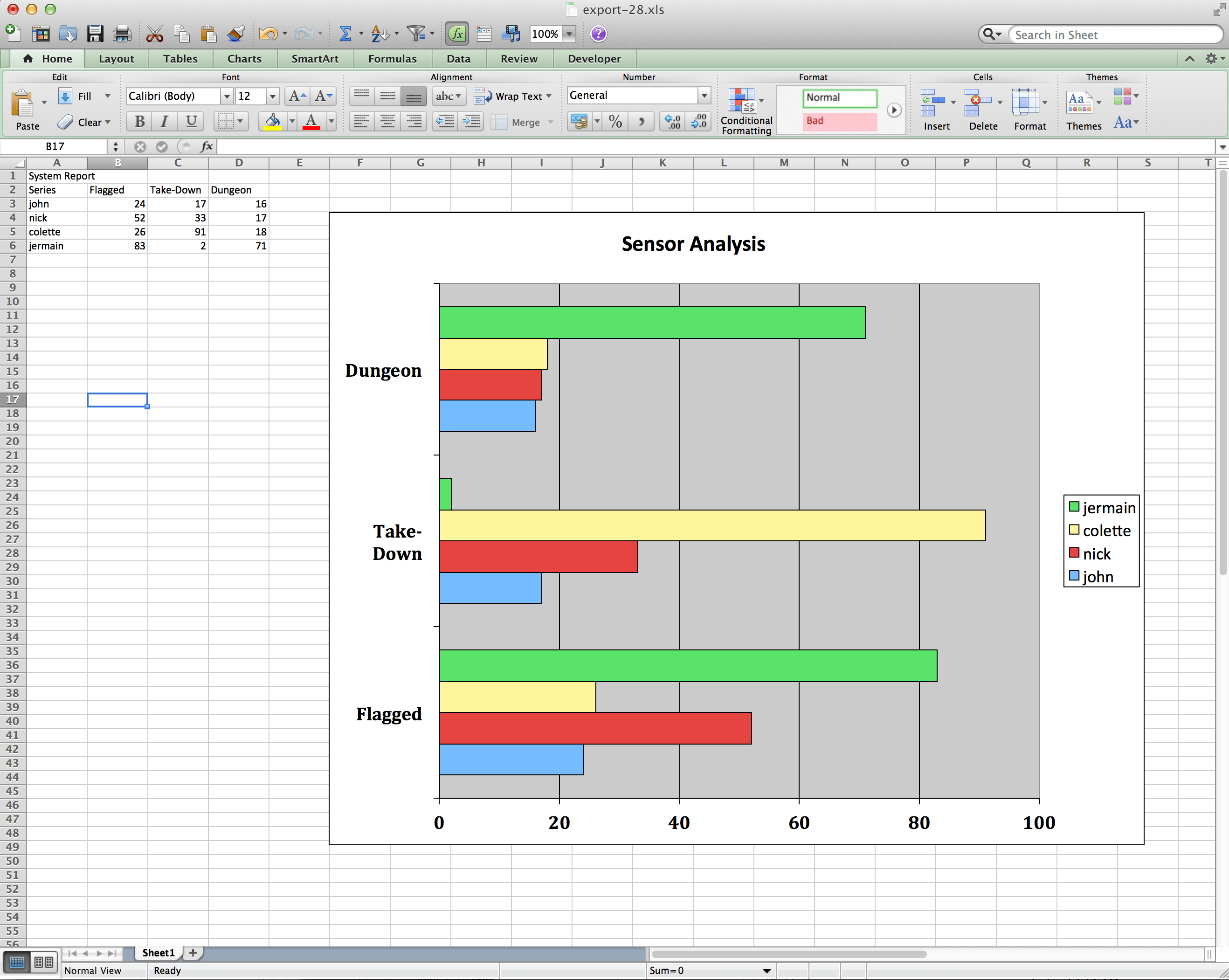 Openxls Java Excel Spreadsheet Sdk Download