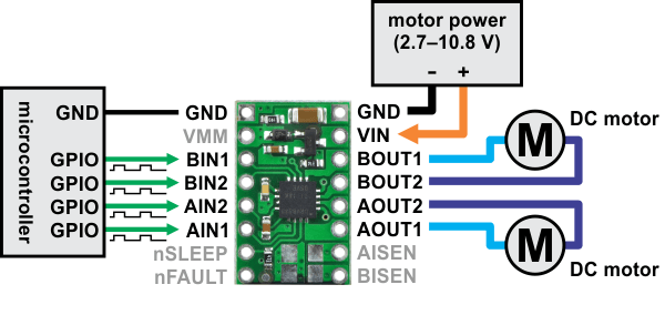 Minimal wiring diagram for connecting a microcontroller to a DRV8833 dual motor driver carrier.