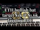 I think ETH is having a bullish bat w/ target of 1k & 1.6k but lagging BTC. Your thoughts?