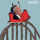With how the market is moving recently... We are all thinking this... JPOW ROLLERCOASTER. (x-post WSB)