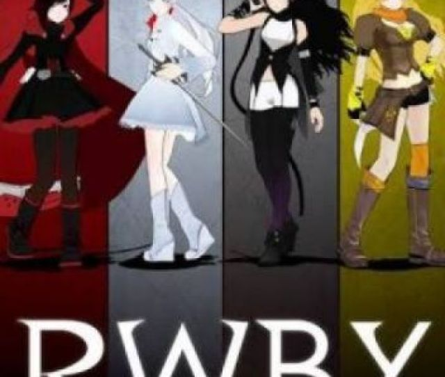 Rwby X Neglected And Abused Male Reader