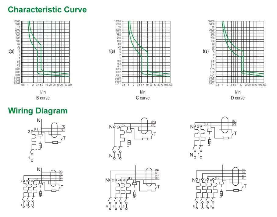 Kenworth T800 Fuse Panel Diagram. Kenworth. Wiring Diagram