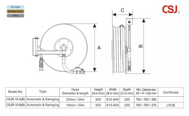 Cscr 10 D Jpg Previous Manual Fixed Fire Hose Reel
