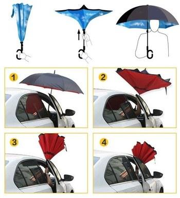 Зонт наоборот UnBrella - мокрой стороной внутрь