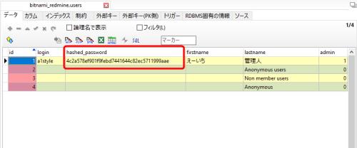 A5:SQL Mk-2でusersを表示したところ