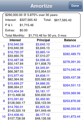 Morgulator - Mortgage Loan Calculator and More!