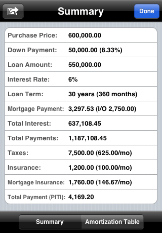 RECalc - Mortgage Loan Calculator