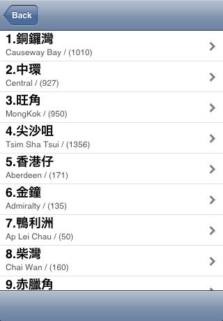 GPS FoodEasy (Hong Kong)