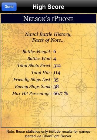 ChartFight Battleship