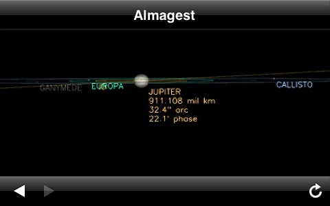 Almagest