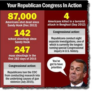2015_congress-in-action
