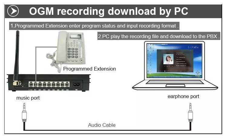 OGM download.jpg