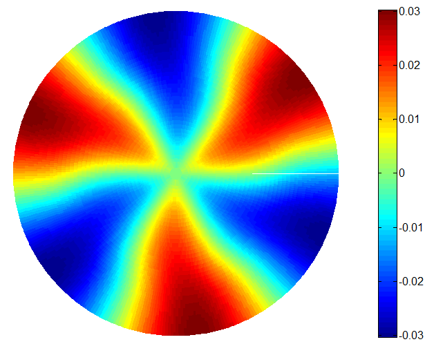 Rotating Wing Aeroelasticity with Camber-wise Deformable Airfoils