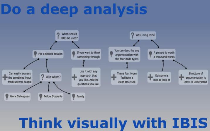 1_Visual_Thinking_with_IBIS.jpg