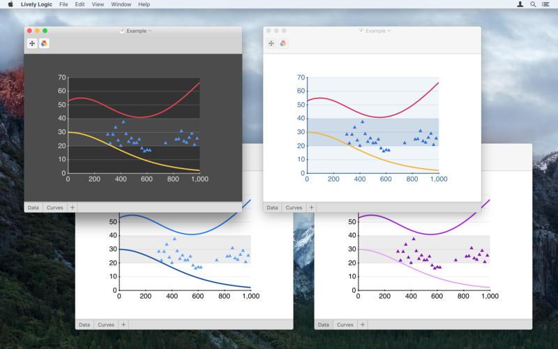 Lively Logic for Mac 1.4.2 激活版 - 易用的统计数据图表绘制工具