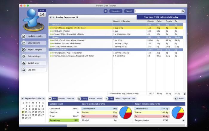 1_Perfect_Diet_Tracker.jpg
