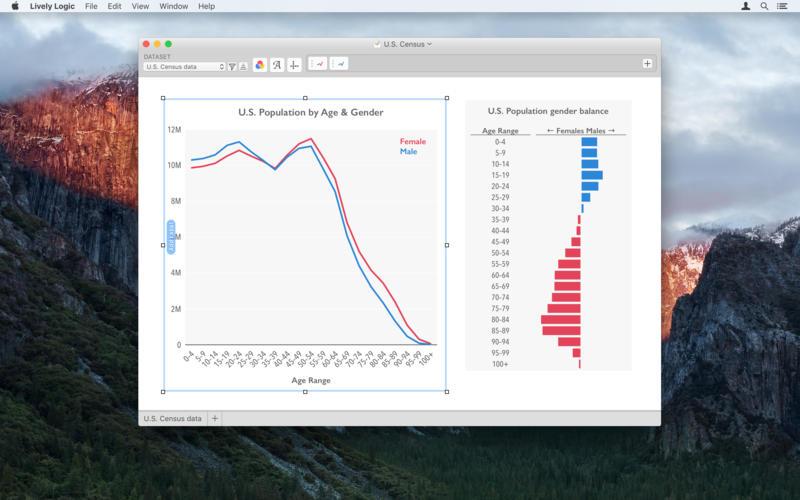 Lively Logic for Mac 1.4.2 激活版 – 易用的统计数据图表绘制工具-麦氪派(WaitsUn.com   爱情守望者)