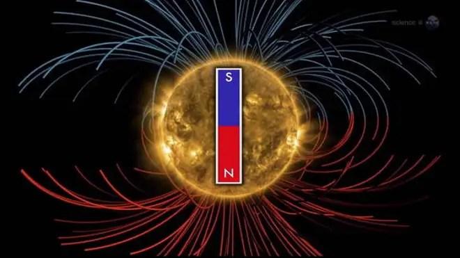 https://i2.wp.com/a57.foxnews.com/global.fncstatic.com/static/managed/img/fn2/feeds/Space.com/660/371/solar-max-polarity.jpg