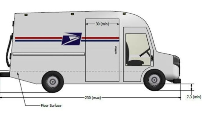 Outline of the Next Generation Delivery Vehicle.