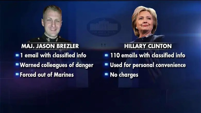 Image result for MARINE KICKED OUT 1 CLASSIFIED EMAIL HILLARY
