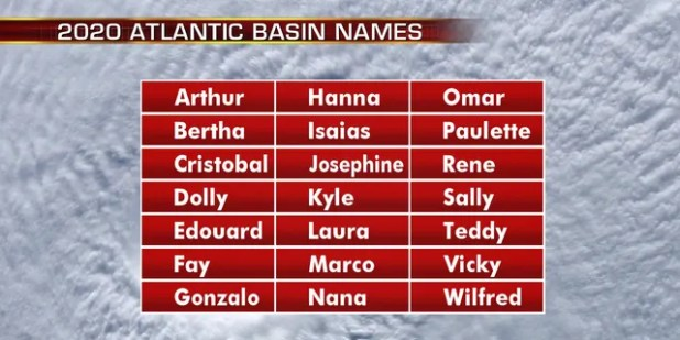 Name for the 2020 Atlantic hurricane season.