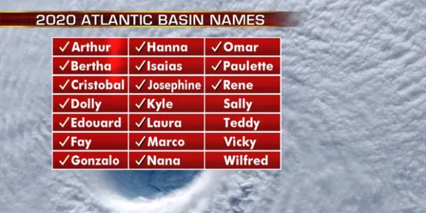 Names of the 2020 Atlantic hurricane season.