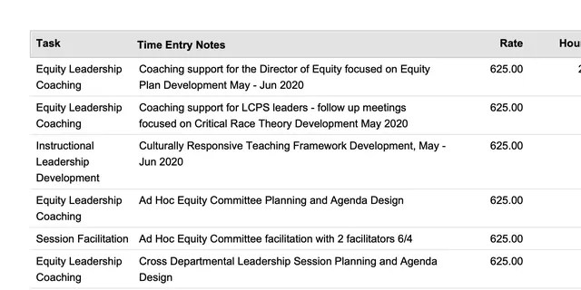 """Invoice showing the Equity Collaborative billing Loudoun County Public Schools for """"follow up meetings focused on Critical Race Theory Development."""""""