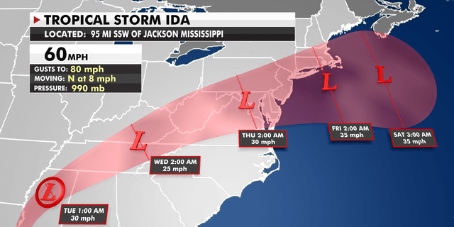 The current track of Tropical Storm Ida.