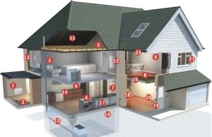 Pre_Purchase Home Inspections alow you to find defcts prior to purchase. Pinellas county Home Inspections