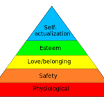 "Maslow's ""hierarchy of needs."""