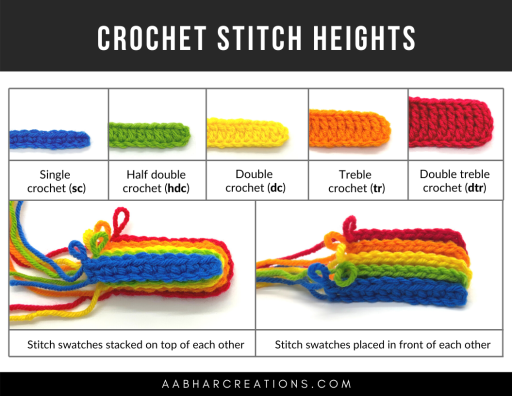 crochet stitch heights