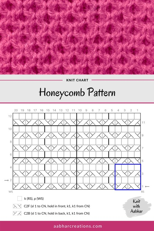 Honeycomb Stitch Chart aabharcreations